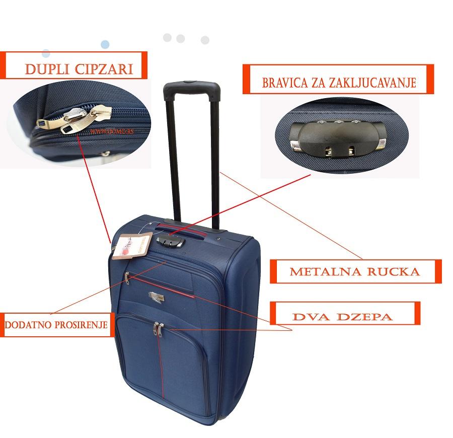 kofer platno akcija
